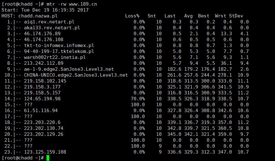 Nazwa 年付仅¥30 的波兰低价 VPS 评测 KVM/4G 内存/25G 硬盘/不限流量