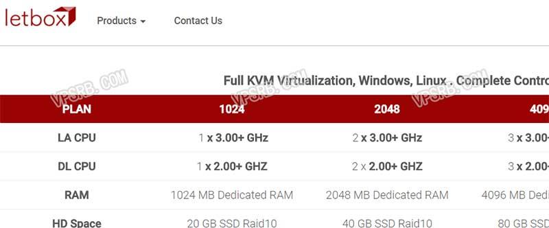Letbox 洛杉矶,KVM/1G/10G 系统盘/500G 储存盘/1T 流量/1Gbps/月付 https://www.vpsrb.com/wp-content/uploads/2018/03/letbox.5